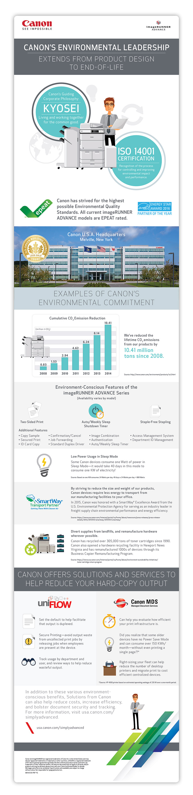 copier_Canon_and_Environment_Infographic_150_ppi