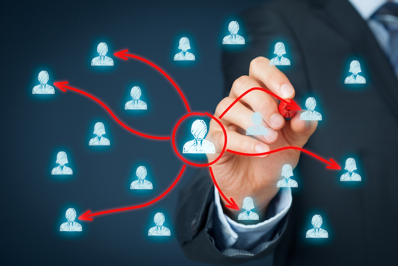 The Importance of Good Delegating   United Business Systems